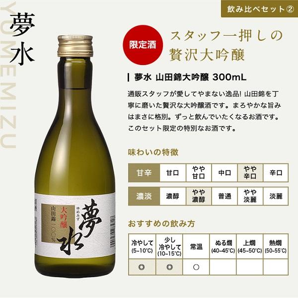 お歳暮限定 日本酒 飲み比べセット4