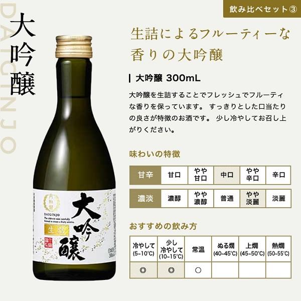 お歳暮限定 日本酒 飲み比べセット5