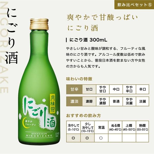 お歳暮限定 日本酒 飲み比べセット7