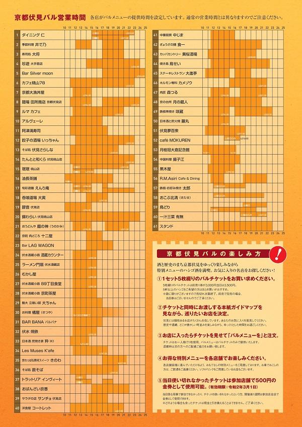 伏見バル2020 ガイドマップ3